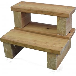 Step stool (with two steps) ? Adequate for platforms